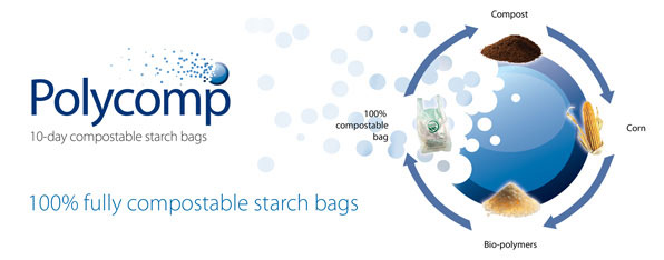 Compostable Starch Bags